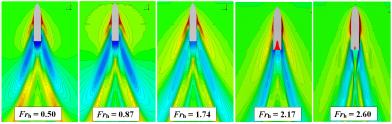 CFD_flachw_5_wavesystems