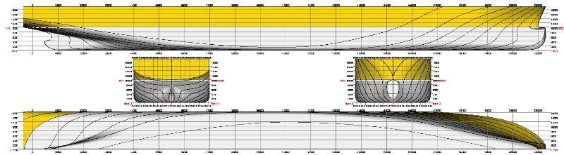 Linien- und Spantenriss für ein MPC
