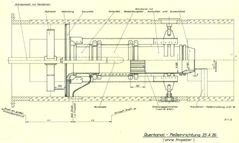 Querkanal – Messeinrichtung 25A26 für den Kavitationstunnel