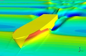 Seegangsversuche Manövrierversuche DP-Versuche Simulation im Offshore-Bereich