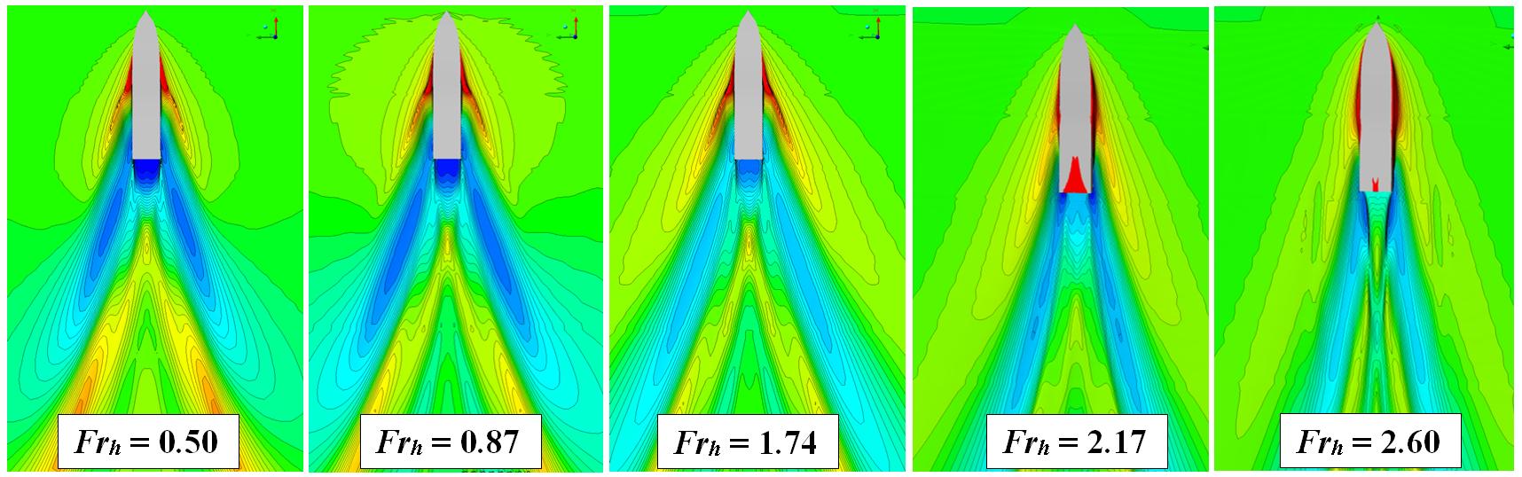 CFD-Simulation des Wellenbildes eines Schiffes bei unterschiedlichen Froude-Zahlen.
