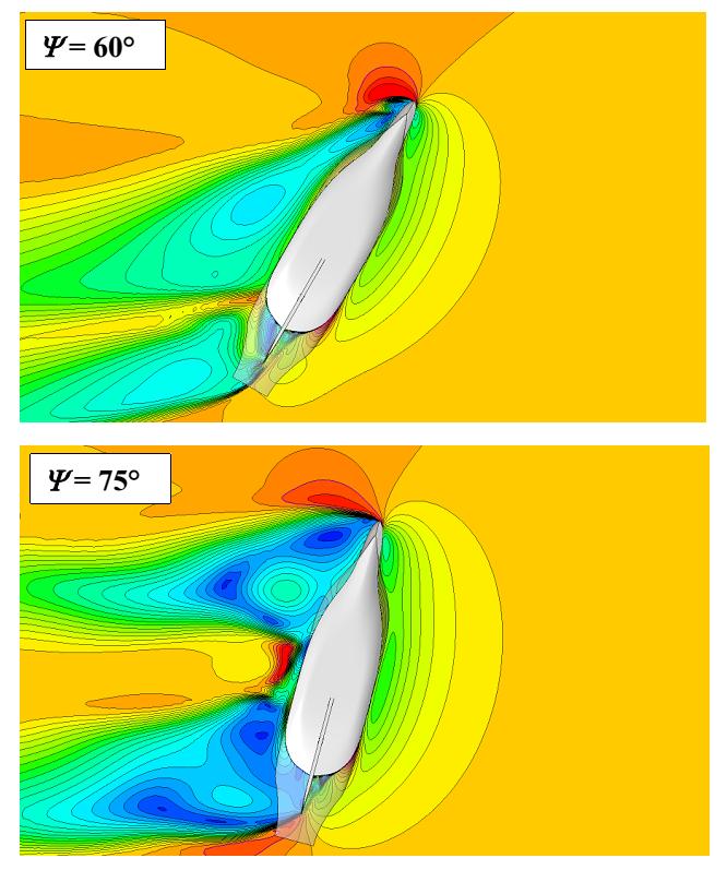 CFD-Simulation eines Schiffes in schräger Anströmung.