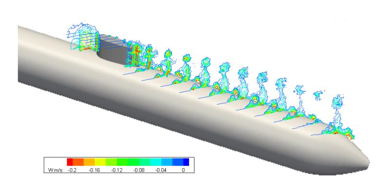 PIV-Messung des Strömungsfeldes hinter einem U-Boot-Turm.